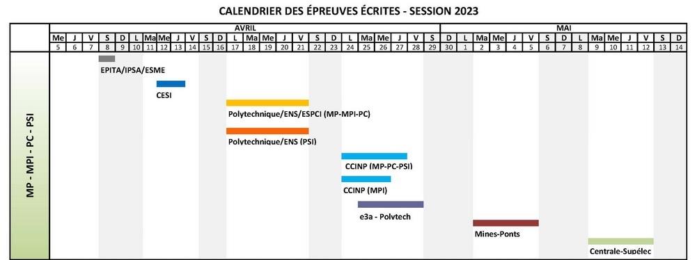 Calendrier Concours Cpge 2019.La Mp2 Du Lycee Pothier